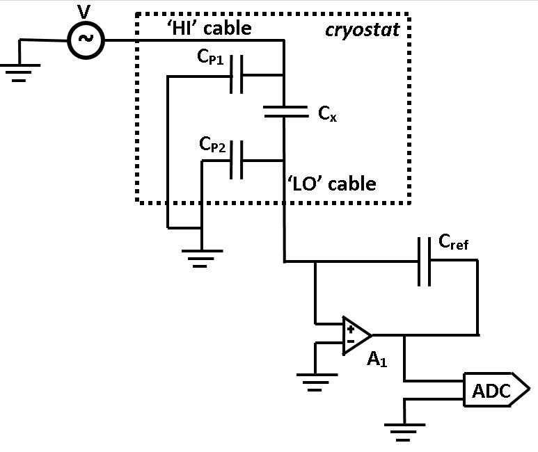autobalancing_capacitance_bridge_parasitic_rejection
