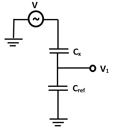 why coaxial cabling  how to measure only the capacitance