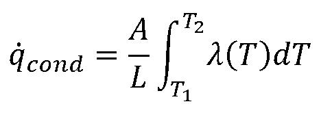 heat_conduction_empirical_table